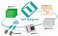 IoT-Engine 教育&実習パッケージ