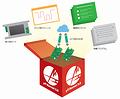 μT-Kerne l 3.0教育&実習パッケージ